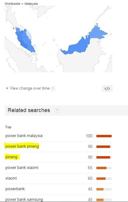 trending pineng