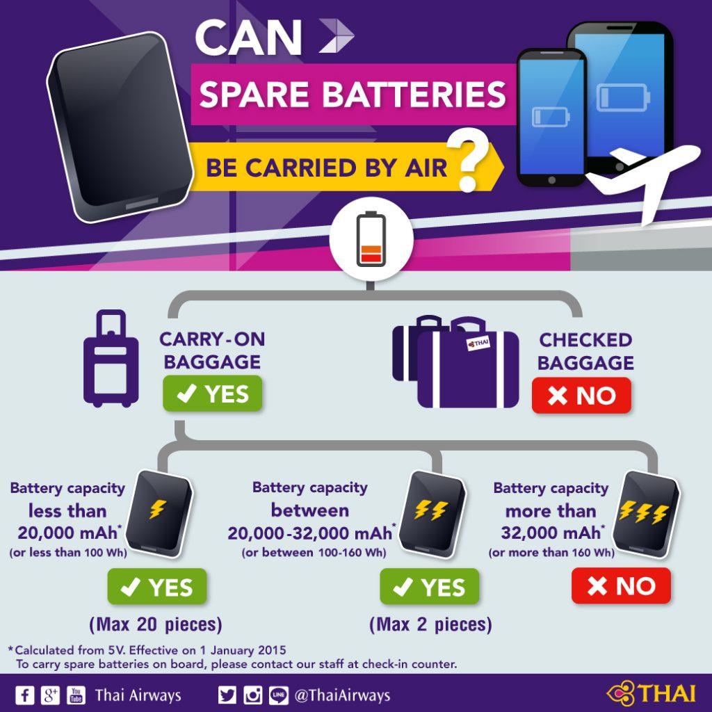 Boleh Bawa Power Bank dalam kapal terbang