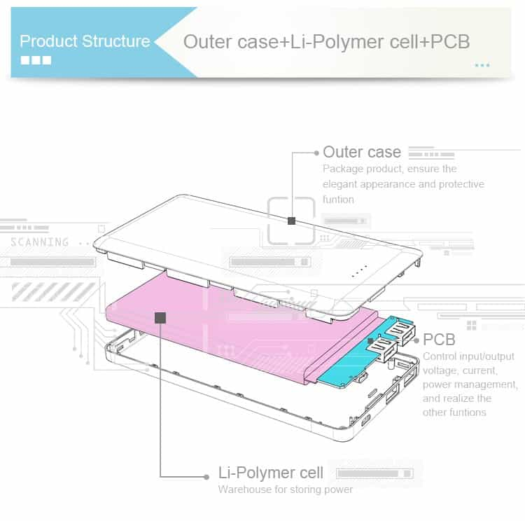 Power Bank Pineng 10000mAh PN958 Lithium Polymer 5