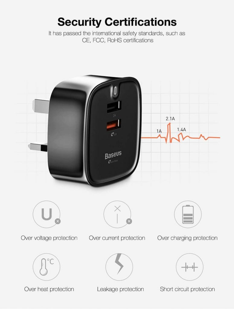 Baseus Funzi Dual USB Wall Charger Quick Charge 3.0 3