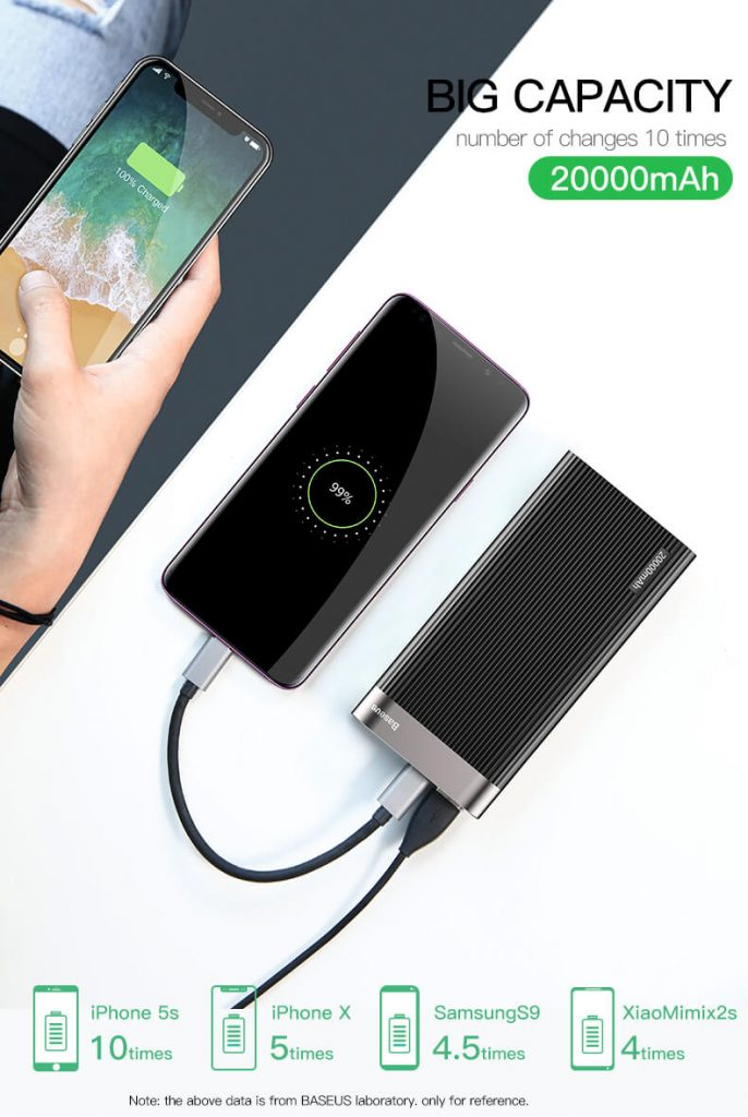 BASEUS Parallel Power Bank 20000mAh Power Delivery 1